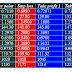 جدول تداول العملات التسع الرئيسية والمعادن حتى نهاية شهر سبتمبر الحالي