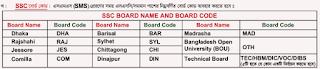 Border Guard Bangladesh (BGB) Board Code