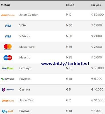 Bets10'a nasıl para yatırılır? BETS10 PARA YATIRMA YÖNTEMLERİ