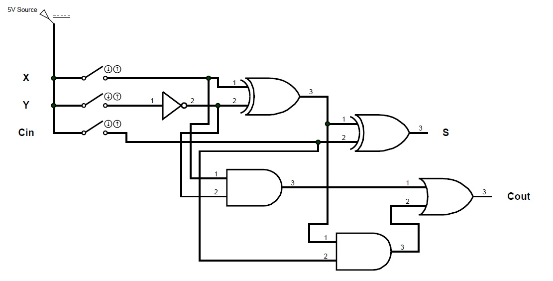 Logic Diagram Of Full Subtractor