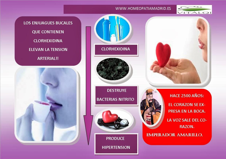 Cómo abofetear un Hipertensión esencial