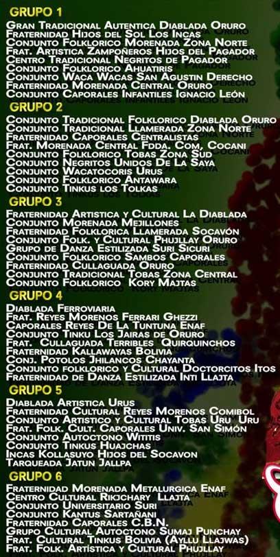 Rol de Ingreso Primer Convite Carnaval de Oruro 2020