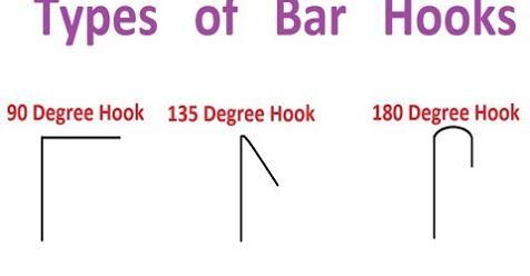 Types of Standard Bar Hooks
