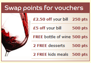 Voucher all you can eat
