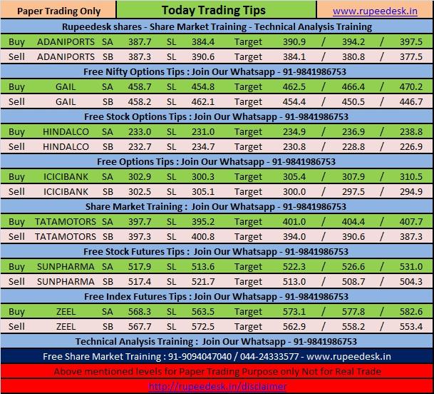 Binary option trading in zambia blog stock market new year 2017