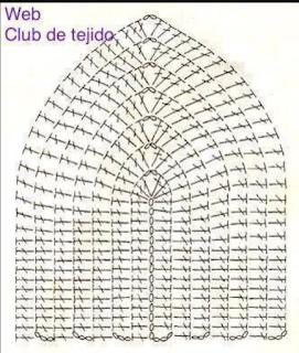 grafico de tejido de top