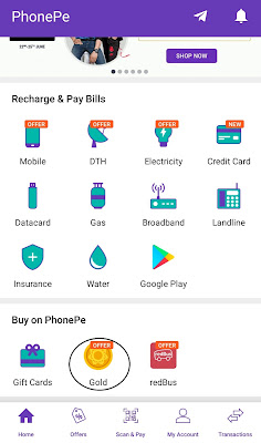 How To Transfer Phonepe Money To Paytm Payments Bank