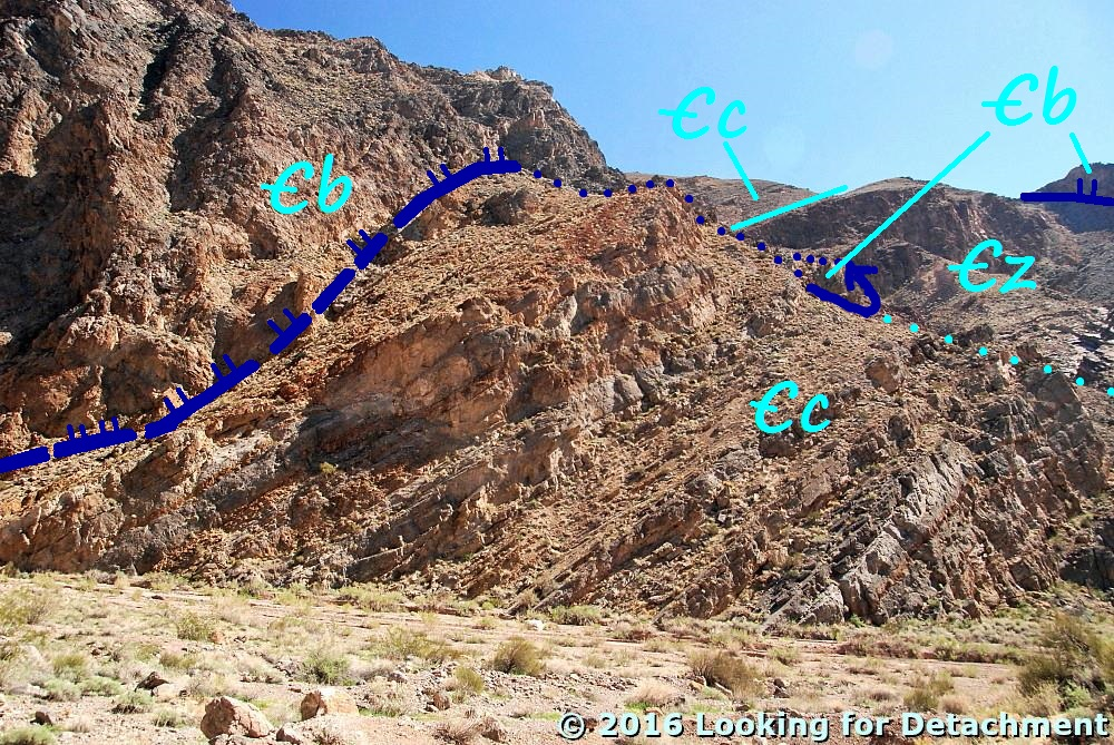 Why Is Relative Hookup Of Precambrian Rocks Difficult