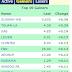 股市 | 无与伦比 Sunway-WB;孤独求败 LPI