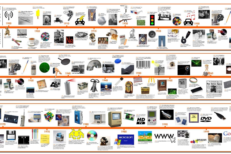 The Creative Apprentice Creative Timeline