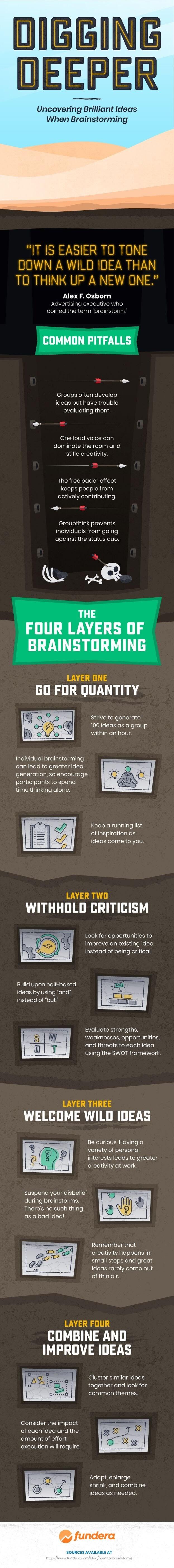 How To Brainstorm Brilliant Ideas (Infographic)