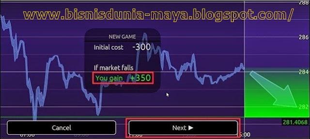 http://bisnisdunia-maya.blogspot.com/2017/01/spark-profit-prediction-markets-earn.html