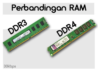 Perbandingan dan Perbedaan RAM DDR3 dan DDR4 - 30kbps
