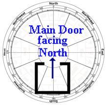 उत्तर दिशा के मुख्य द्वारों के प्रभाव - north main door effects vastu