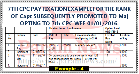 7th-cpc-pay-fixation-example-4-opiton-from-1-1-2016-capt-promoted-maj-paramnews