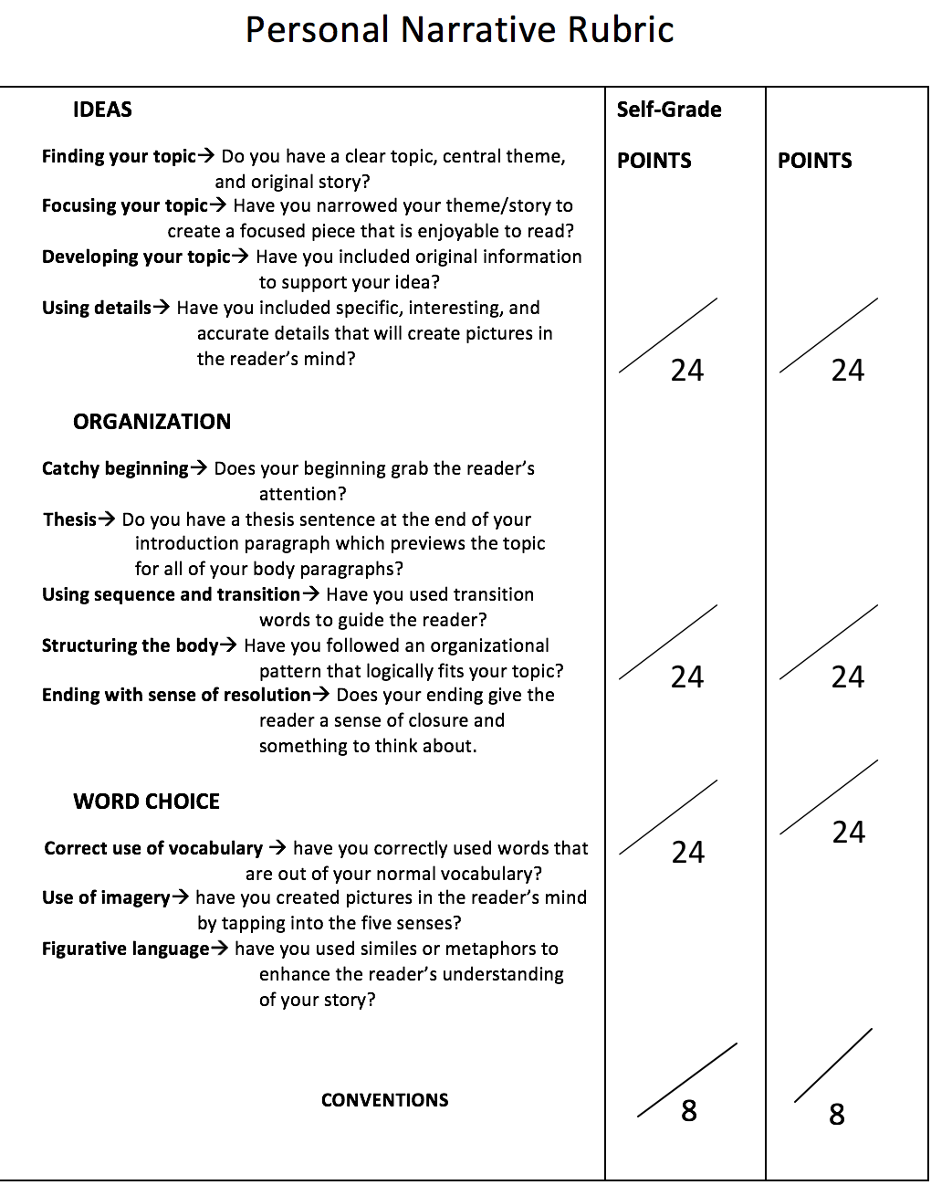grading rubric for compare and contrast essay
