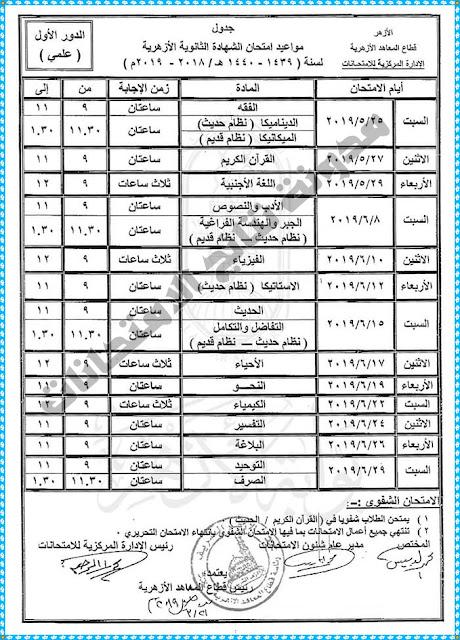 جدول إمتحانات الثانوية الازهرية علمى 2019 أخر العام - الصف الثالث الثانوى الازهرى