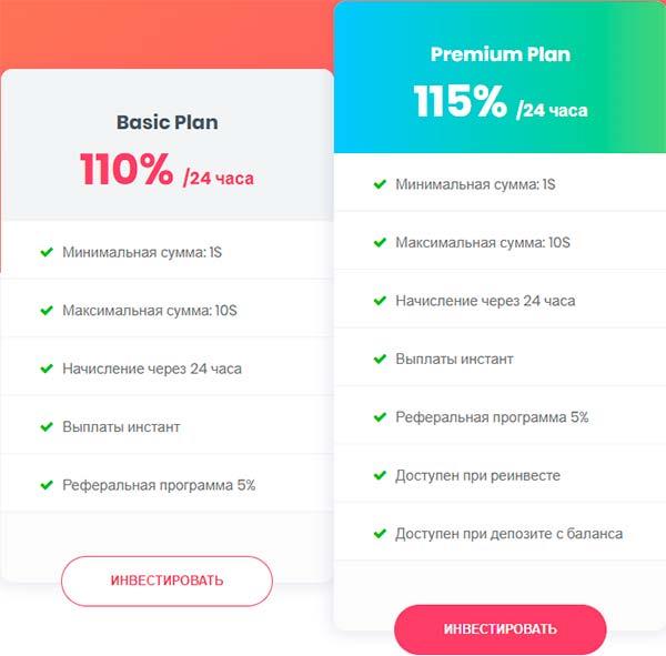 Инвестиционные планы Trixmen