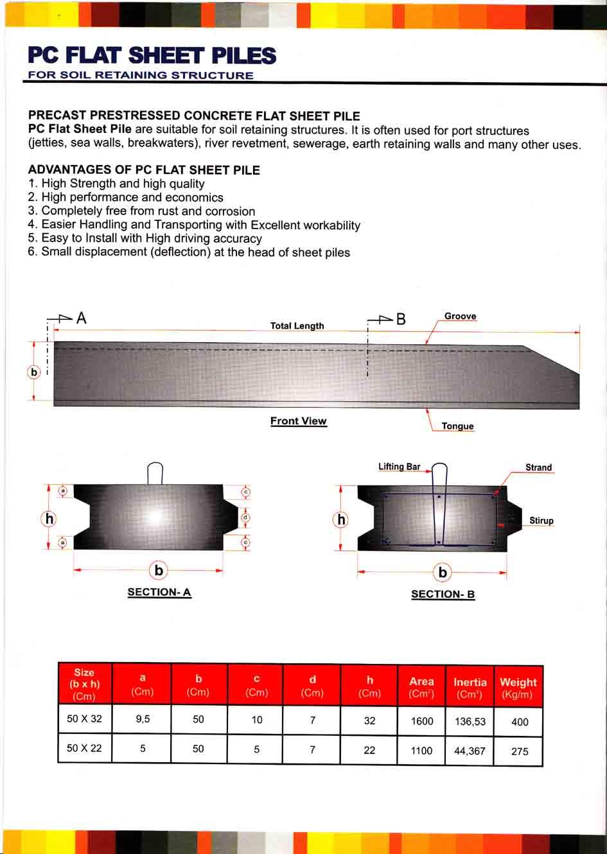 Spesifikasi Baja Ringan Untuk Atap Pc Flat Sheet Piles Jhs System) - Media Bangunan