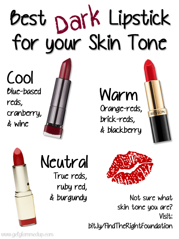 Best Red Lip Color For Warm Skin Tones