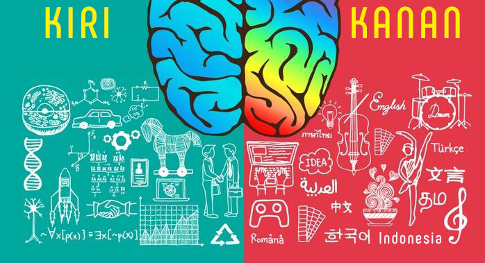 Dominan Otak Kanan atau Otak Kiri