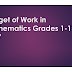 Budget of Work in Mathematics Grades 1-11 2017