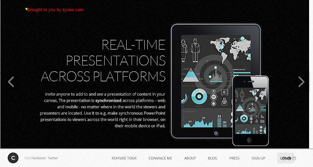 Real-time Live IP Broadcast Powerpoint Presentation Slideshow to PDAs, Tablets, Cell phones, PC from anywhere in the world on a Browser