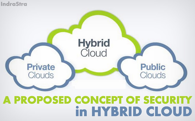 "IT | A Proposed Concept of Security in ""Hybrid Cloud"""