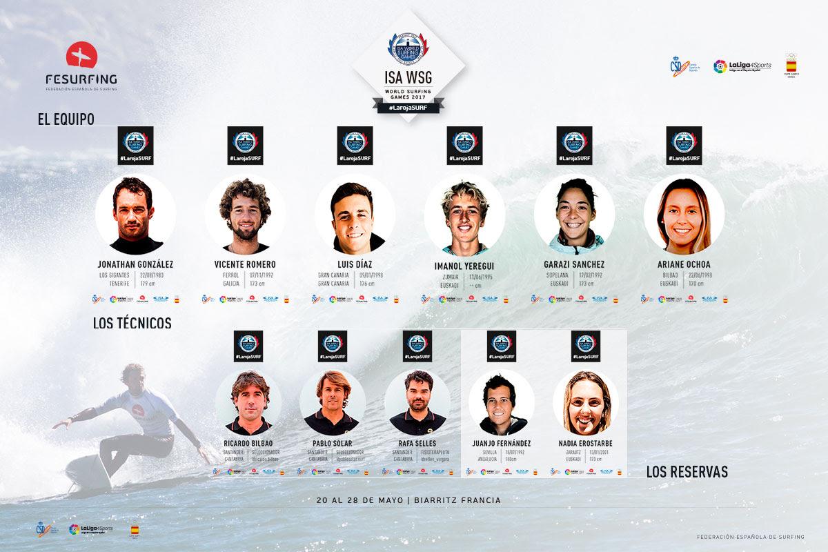 surfistas mundial