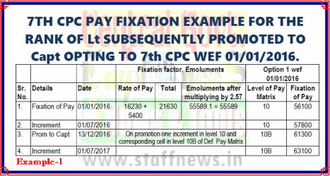 7th-cpc-pay-fixation-example-1