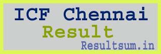 ICF Chennai Result 2015