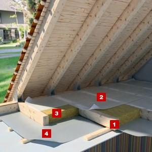 Hőszigetelés tetőszerkezet építés