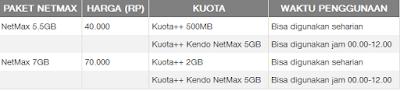 Daftar Harga Paket Internet NetMax