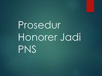 Syarat dan Prosedur Guru Honorer Diangkat Jadi PNS