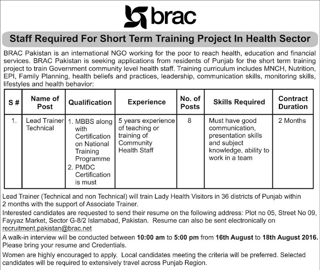 MBBS Doctors Jobs in Pakistan BRAC Pakistan Jobs for Doctors