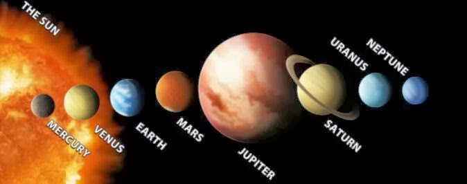 Physics: Important Facts related to Planets for SSC CGL Tier-1 Exam