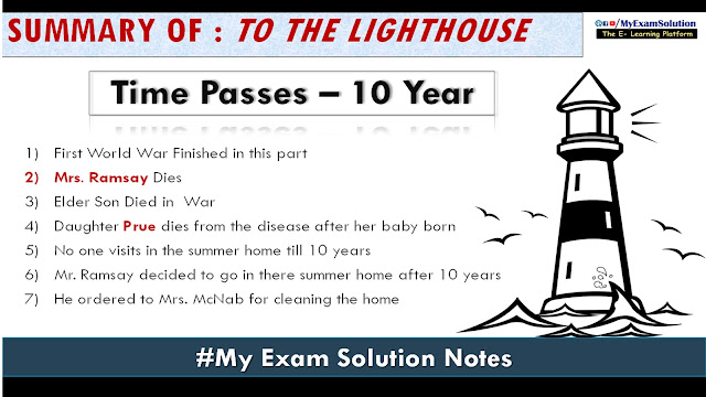 to the lighthouse time passes, my exam solution, english literature, UGC NET
