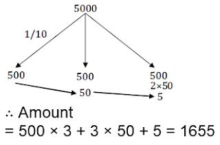 RRB NTPC Mathematics Quiz : 11th September_70.1