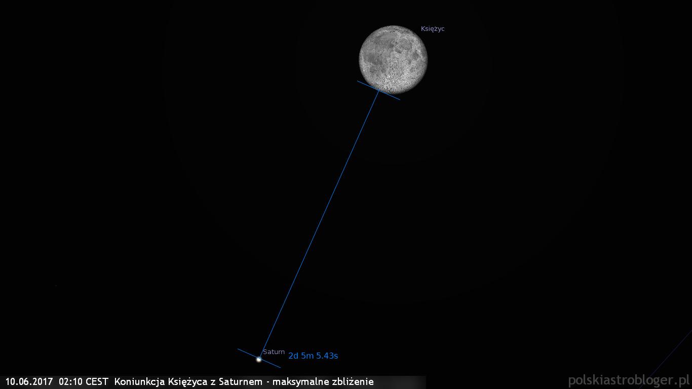10.06.2017  02:10 CEST  Koniunkcja Księżyca z Saturnem - maksymalne zbliżenie