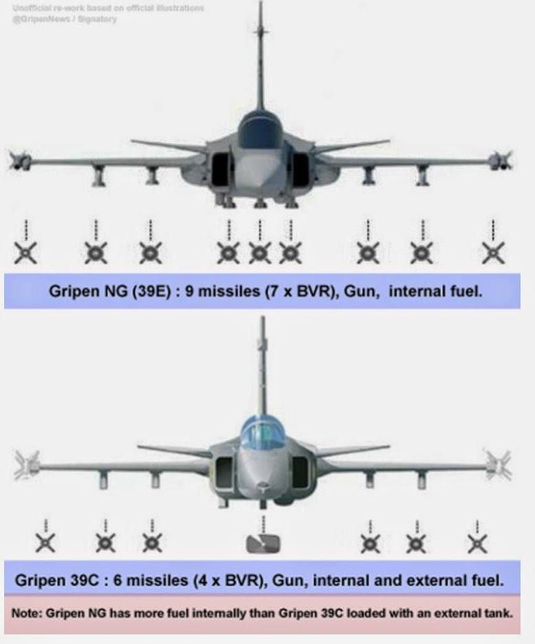 SAAB JAS -39 GRIPEN E  O guerreiro viking para a Força Aérea