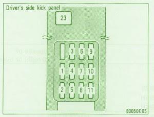 1997 toyota celica fuse box toyota fuse box diagrams fuse box toyota 1996 corolla