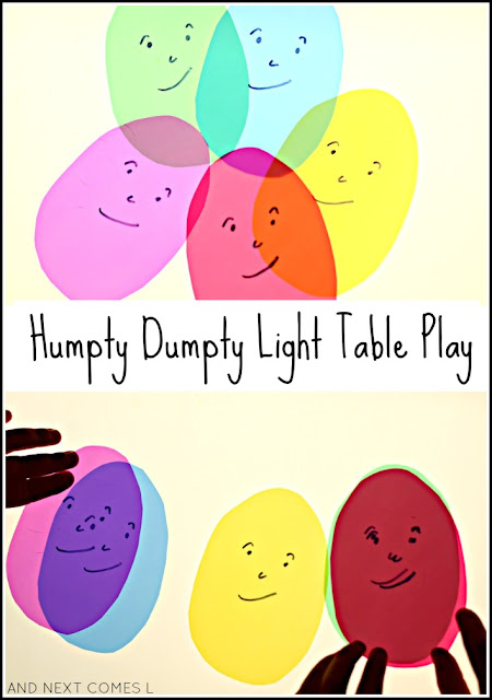 Nursery rhymes on the light table: exploring color mixing and encouraging storytelling based on Humpty Dumpty from And Next Comes L