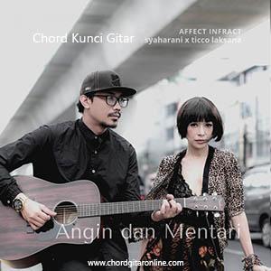 Chord Kunci Gitar Angin dan Mentari Syaharani feat Ticco Laksana