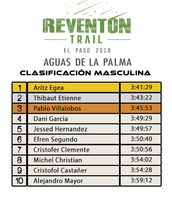 Reventón Trail Aguas de La Palma