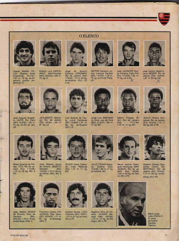 ¿Cuánto mide Bebeto? - Real height Flamengo%2B1983%2Bo%2Belenco