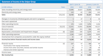 Uniper, Q2, 2016, financial statement