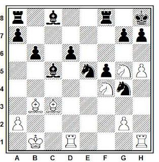 Posición de la partida de ajedrez Dolgov - Mijailchuk (Correspondencia, 1988)