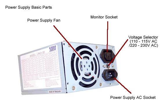 what are the parts of power supply