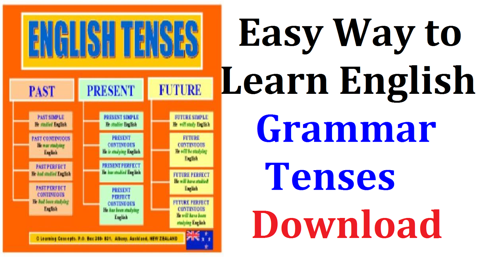 The Ultimate Beginner's Guide to Learning English Grammar ...