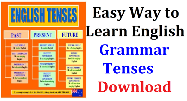 Easy Way to Learn English Grammar Tenses| English Grammar Tenses| Learn Tenses in an Easy way| Complete Notes on English Grammar Tenses| Complete information on Learn English Grammar Tenses|Download Tenses Examples| easy grammar| Easy way to learn about Present tense,Past tense and Future Tense with Examples | Examples of Tenses | Definitions and Examples of Tenses|list of Rules of Tenses /2016/11/easy-way-to-learn-english-grammar-tenses-present-tense-past-tense-future-tense-complete-information-definations-examples.html